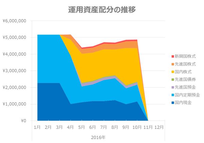 asset-trend-2-101916