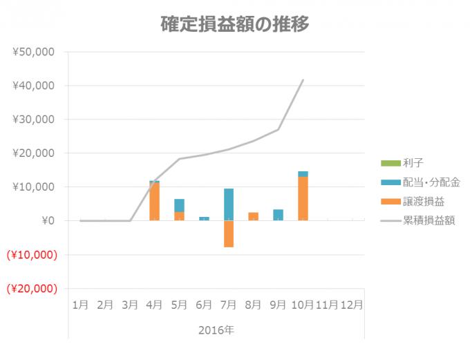 asset-trend-3-101916